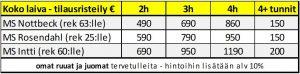 Tilausristeilyjen hinnat, Tampere, Näsijärvi